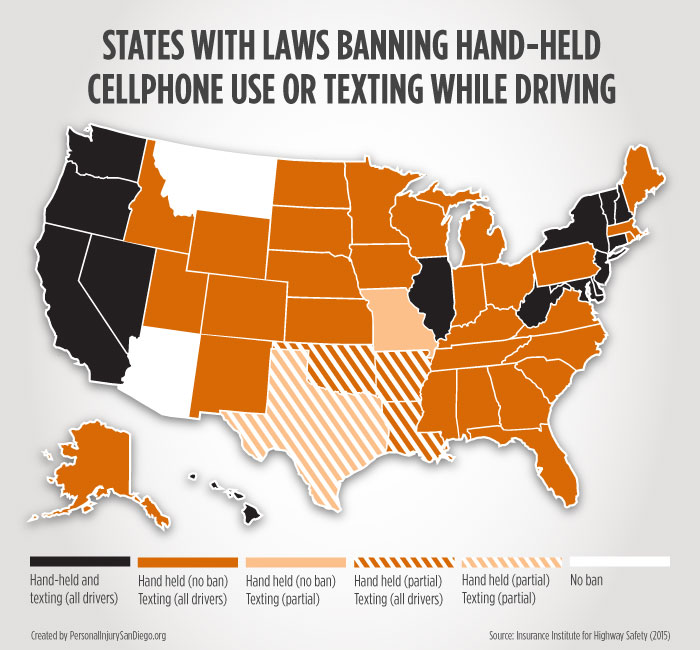 texting-cellphone-ban-laws-by-state